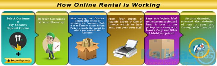 Online Rental Wor