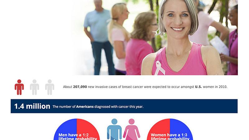 cancer-plans