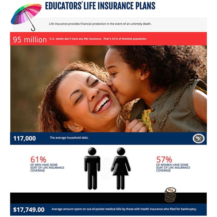 life-insurance-body-image